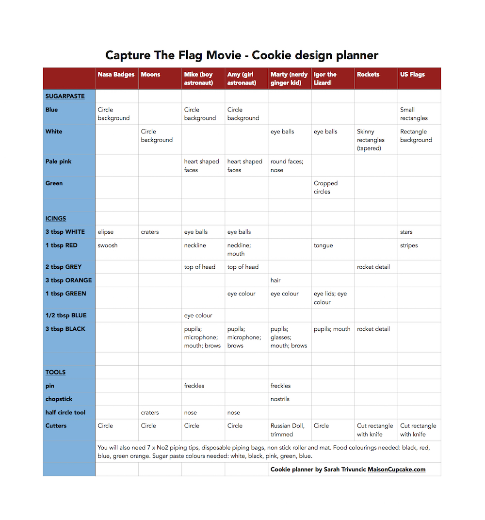 Capture the Flag Movie Cookie Planner